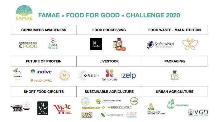 VGD en lice pour le concours FAMAE «Food for Good»